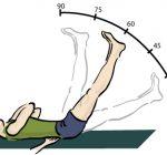 Effektiva övningar för dig med ischias