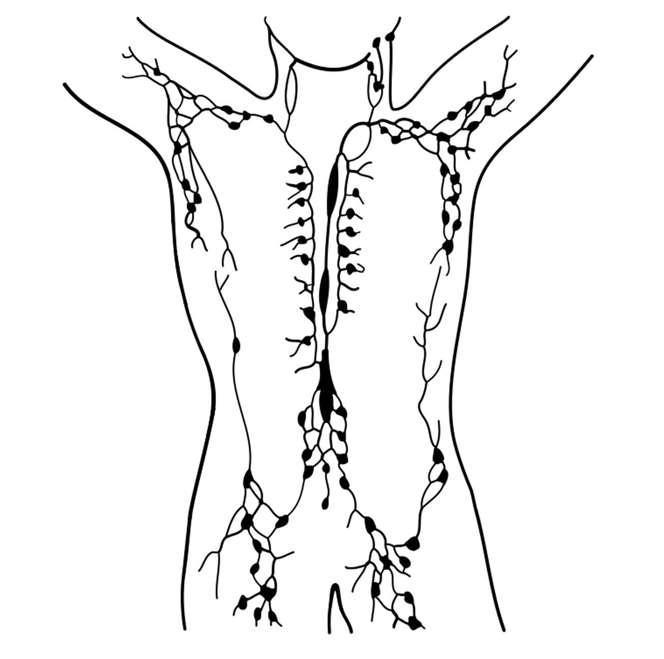 ont i lungorna