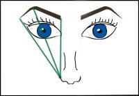 Forma ögonbrynen