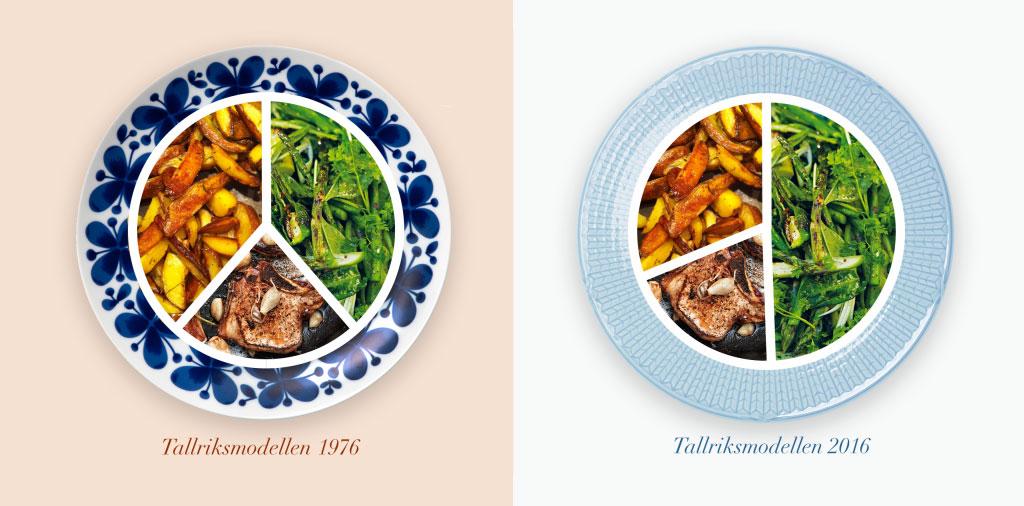 1600 kcal per dag meny